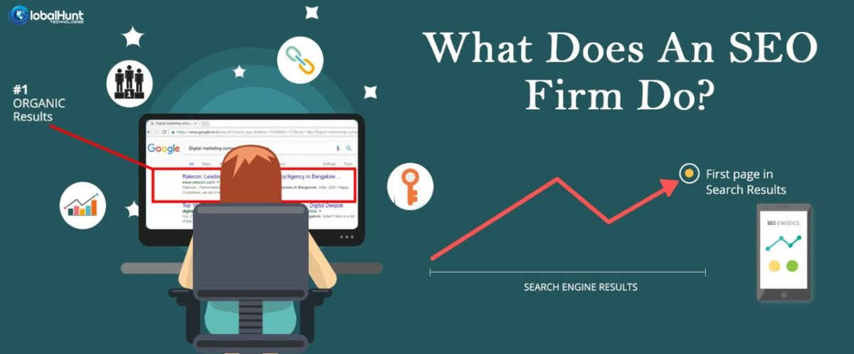 What Does SEO Firm Do