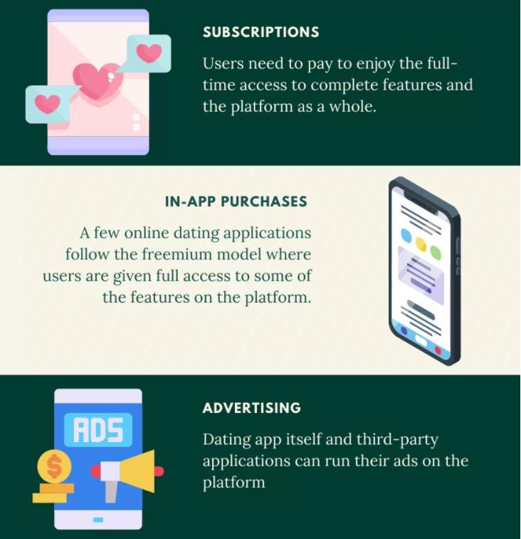 Benefits of online dating app