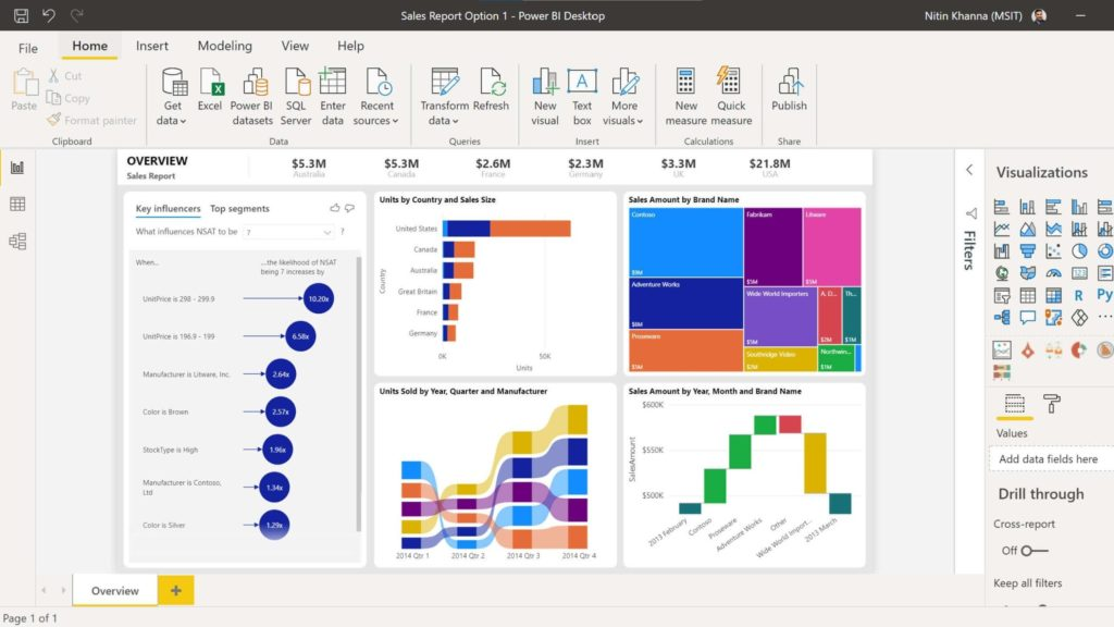 Microsoft-PowerBI Tool