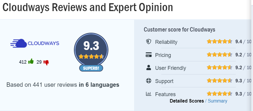Screengrab of Cloudways hostadvice review page